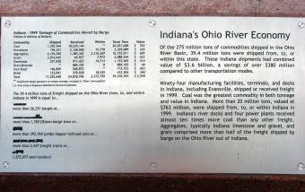 Indiana's Ohio River economy