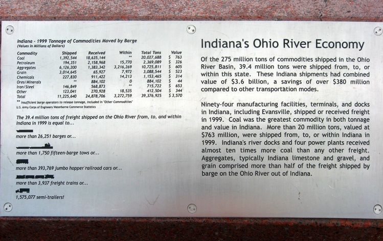 Indiana's Ohio River economy