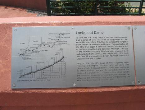 locks and dams