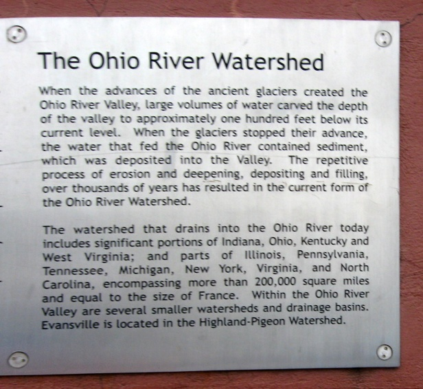 Ohio River watershed
