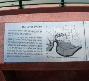 the levee system