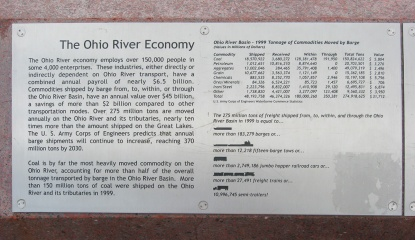 the Ohio River economy